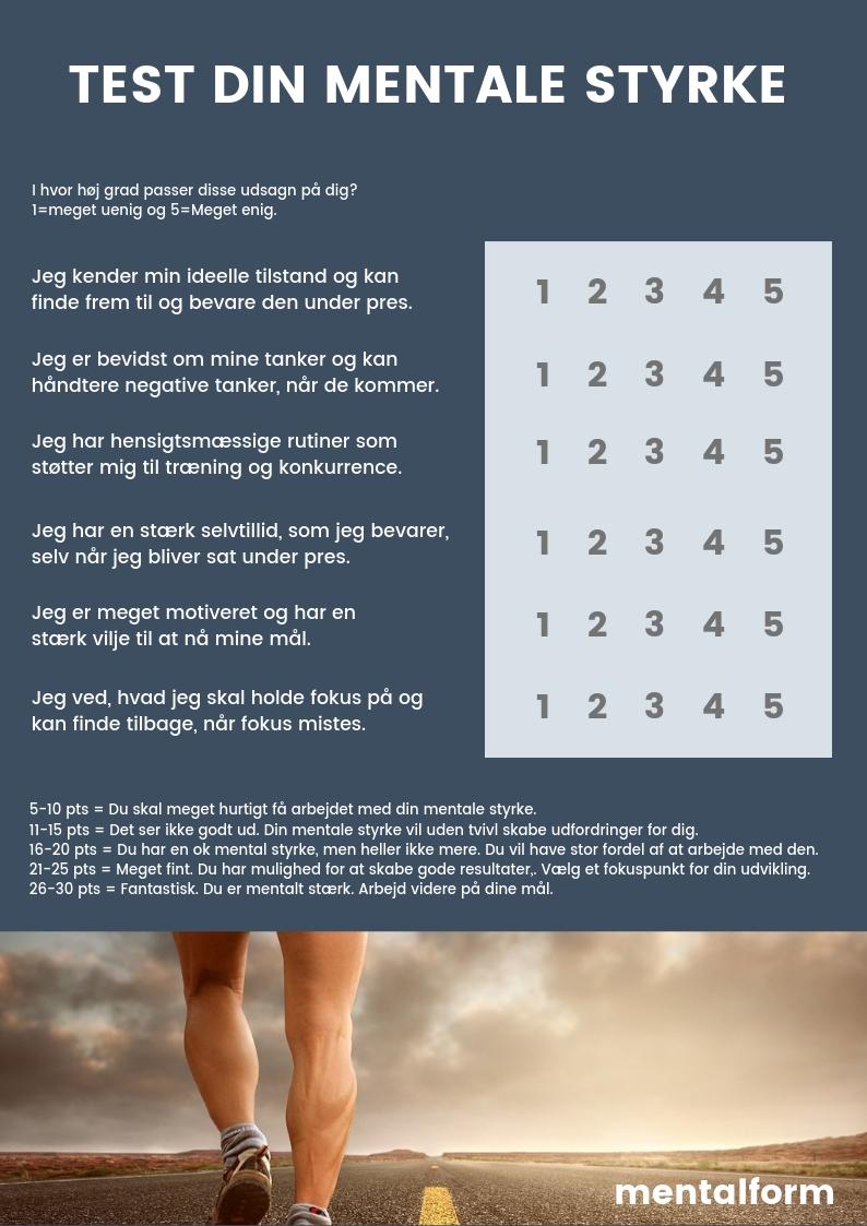 Test din mentale styrke